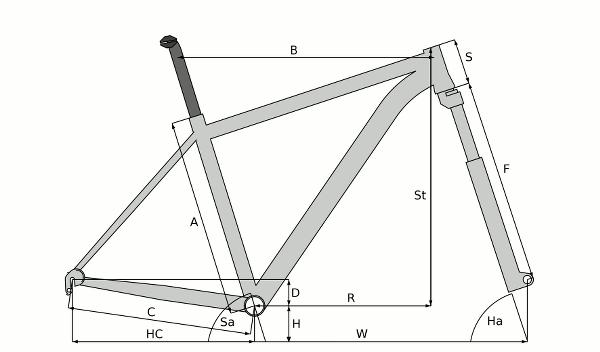 Konstructive_MTB_Geometry_Chart