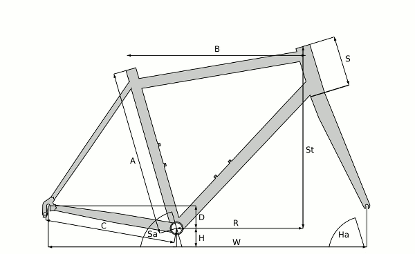konstructive_road_geometry_chart